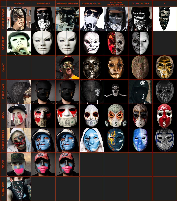 Все маски голливуд андед 32