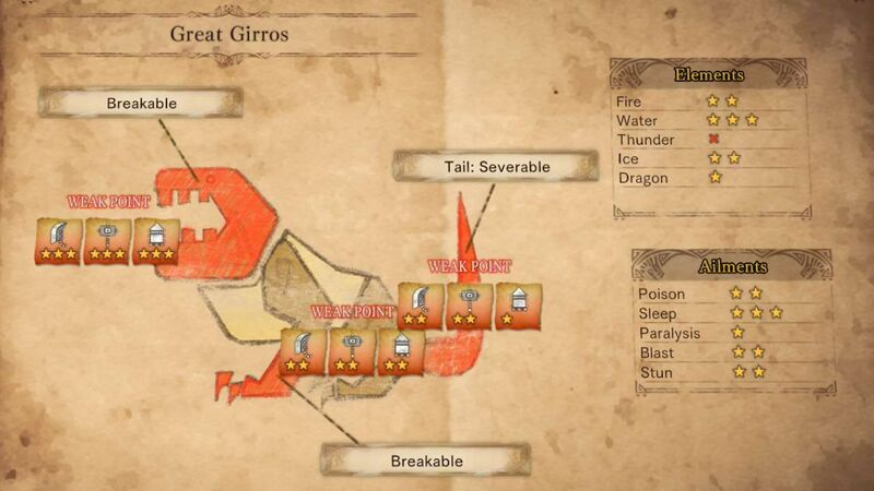 Monster Hunter guide Great Girros physiology