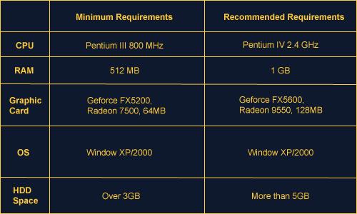 File:System Spec.png