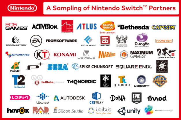 nintendo-switch-publishers-working-on-games