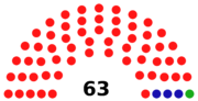 Lambeth Borough Council in 2015