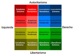 4 sistemas 2