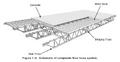 Wtc floor truss system.png