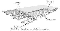 Wtc floor truss system