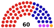 Merton London Borough Council in 2017