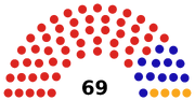 Ealing London Borough Council in 2017