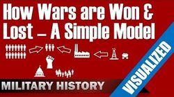 How Wars are Won & Lost - A Simple Model-0