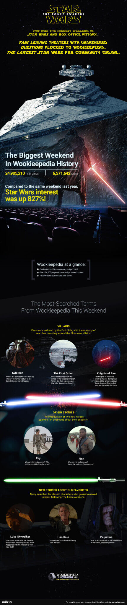 Star_Wars_Weekend_Infographic_R1-4a