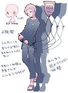 Akuta character design