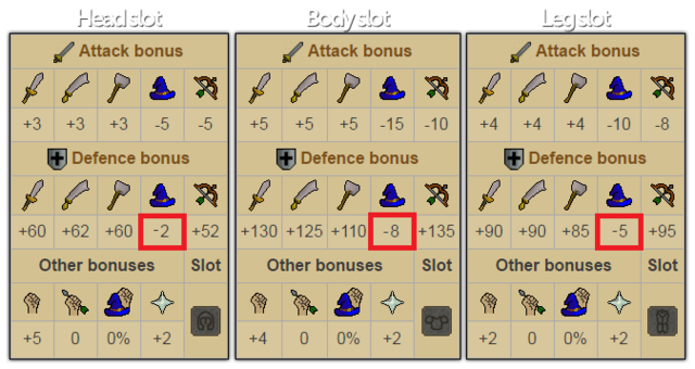 File:Dev Blog- Raids Armours & Rewards (1).png