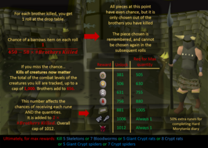 Barrows loot mechanics