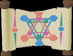 Alchemical chart built