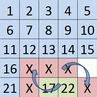 Puzzle box guide row 4vv