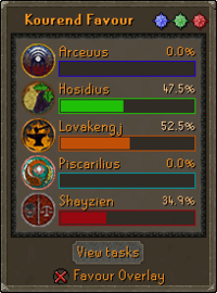 Kourend Favour interface