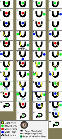 File:Zulrah Patterns.png