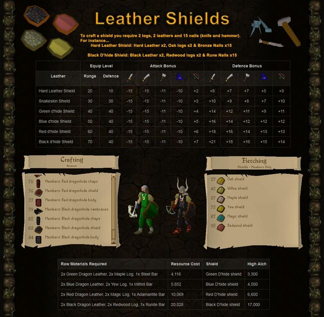 Barbarian Assault, Leather Shields, New Quests & General QoL (6)