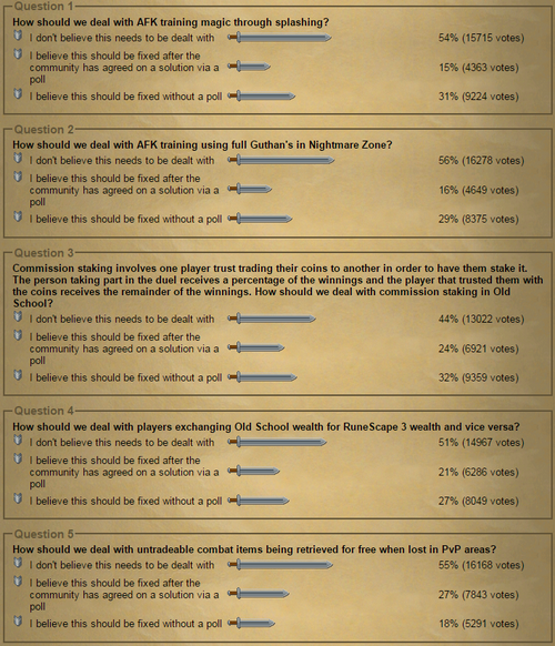 Integrity Survey Followup (1)
