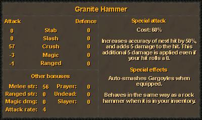 Grotesque Guardians (2)
