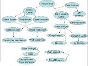The Alan Willson Conspiracy