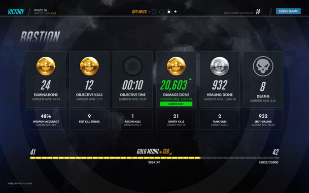 Overwatch Results Screen