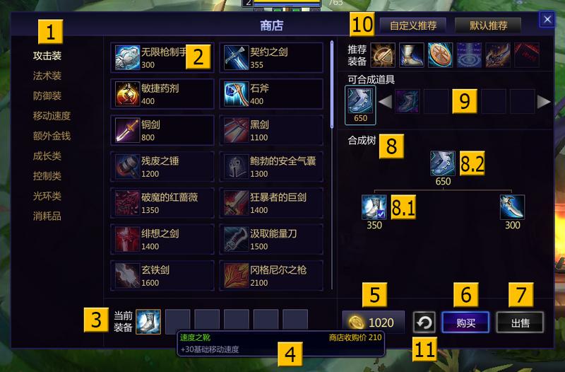 Item Shop Interface