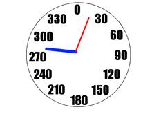 Rtime clock