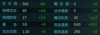 Mikasa Grow Chart