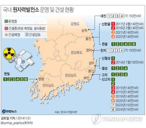 File:Korea-nuclear-power-plant-plan-dec-2014.jpg