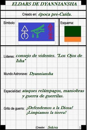 Ficha Mundo Eldar