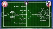 Bayern Munich Atletico Madrid team names