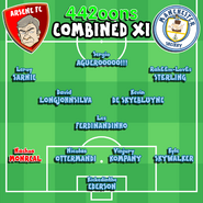 Arsenal Manchester City combined squad