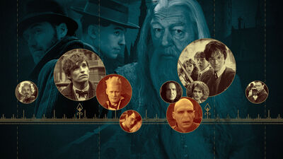 How J.K. Rowling Broke the Timeline Harry Potter Fans Built