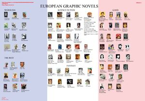 European graphic novels