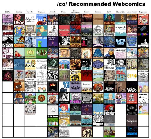 File:Webcomics layer1pngout.png
