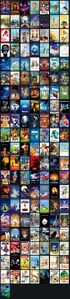 Best animated films chart