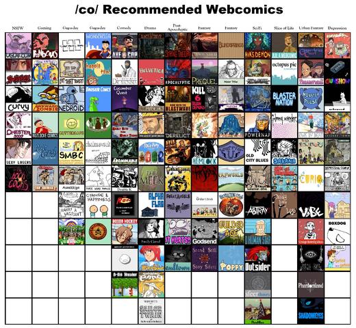 File:Recommendedwebcomics20150201.png