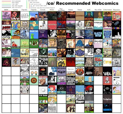File:Webcomics1447966495433 6added.layers2.jpg