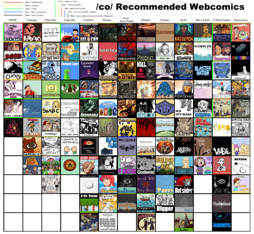 File:Webcomics layers pngout.png