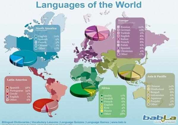 World-language-map-bab.la-1-