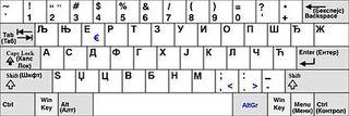 Serbian cyrillic keyboard layout