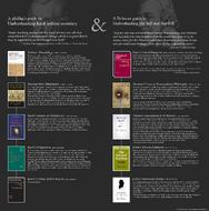 Understanding Kant & Fichte