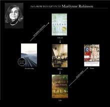 MarilynneRobinsonChart