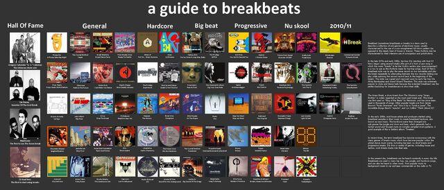 File:Breakbeats.jpg