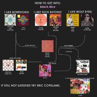 Flowcharts | 4chanmusic Wiki | FANDOM powered by Wikia