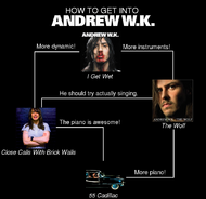 Andrewwk