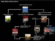 Earthu