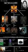 MeshuggahIsGod