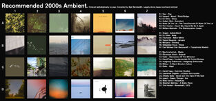 Ambient00s