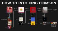 King crimson 1 flowchart