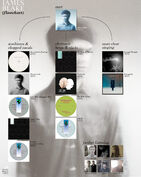 Blake-chart-2